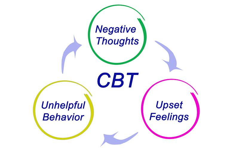 Cognitive Behavioural Therapy can help with the treatment of phobias