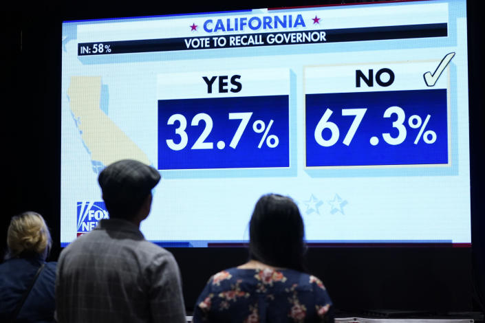 Supporters of republican conservative radio show host Larry Elder watch results for the California gubernatorial recall election Tuesday, Sept. 14, 2021, in Costa Mesa, Calif. The rare, late-summer election, which challenged California Governor Gavin Newsom, has emerged as a national battlefront on issues from COVID-19 restrictions to climate change. (AP Photo/Ashley Landis)