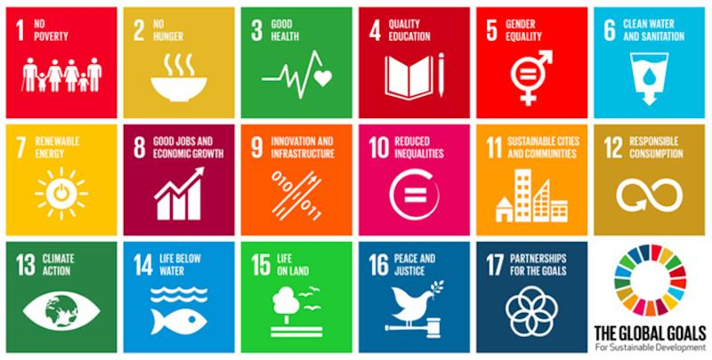 The UN'S Sustainable Development Goals aims to 'achieve a better and more sustainable future for all' by 2030. — Picture from un.org