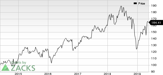 LabCorp Grows on Strong Diagnostics Arm Amid Contract Losses