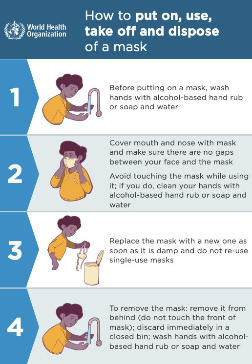 The World Health Organization's guidance for removing face masks (WHO)