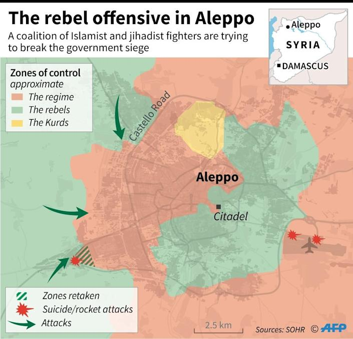 Map of the Syrian city of Aleppo showing approximate areas of control. Syrian rebels shelled regime-held parts of the city on Thursday ahead of a ceasefire (AFP Photo/Sabrina Blanchard, Thomas Saint-Cricq)