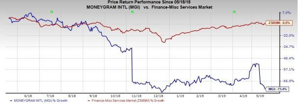 Here's Why it is Advisable to Avoid MoneyGram (MGI) Now