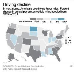 Map shows percent change in annual per-person vehicle miles traveled from 2005 to 2011; 2c x 3 inches; 96.3 mm x 76 mm;