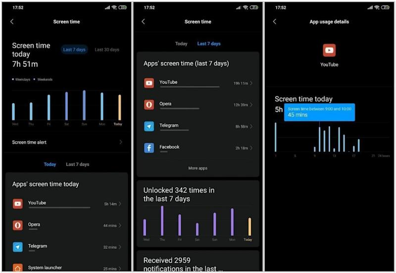 Xiaomi's version of Digital Wellbeing on MIUI. Image: XDADevelopers