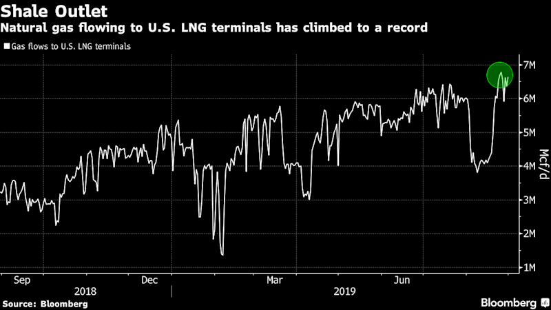 First LNG Cargo Leaves $15 Billion Site as U.S. Exports Grow