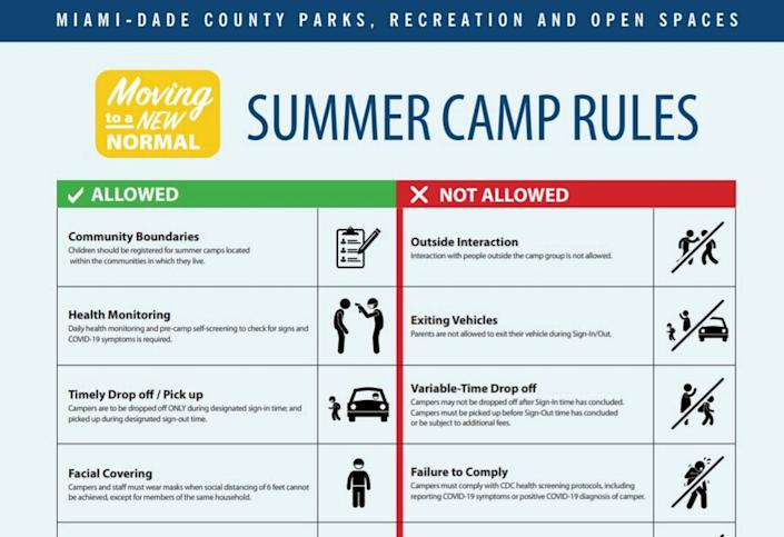 Children who attend Miami-Dade County's summer camps are required to undergo a temperature check and wear a mask much of the day.
