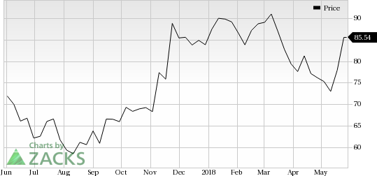 Cavium (CAVM) was a big mover last session, as the company saw its shares rise nearly 8% on the day.