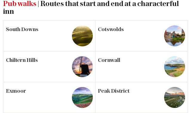 Pub walks | Routes that start and end at a characterful inn