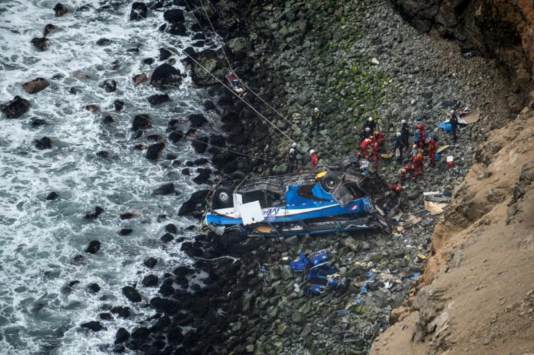Rescuers, police and firefighters work at the scene after a bus plunged the day before around 100 meters over a cliff when it collided with a truck on a coastal highway near Pasamayo, around 45 km north of Lima, killing 48 people, on January 3, 2018