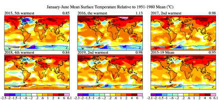 The warmest January through Junes on record.