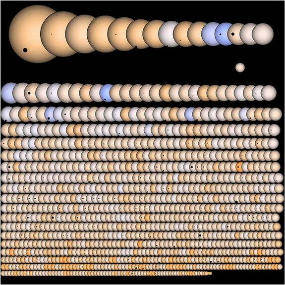 NASA Spacecraft Finds Bounty of Alien Planets, Including 104 Potentially Habitable Worlds