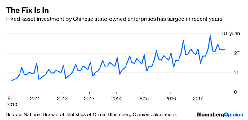 Xi's Leading China Toward Stagnation