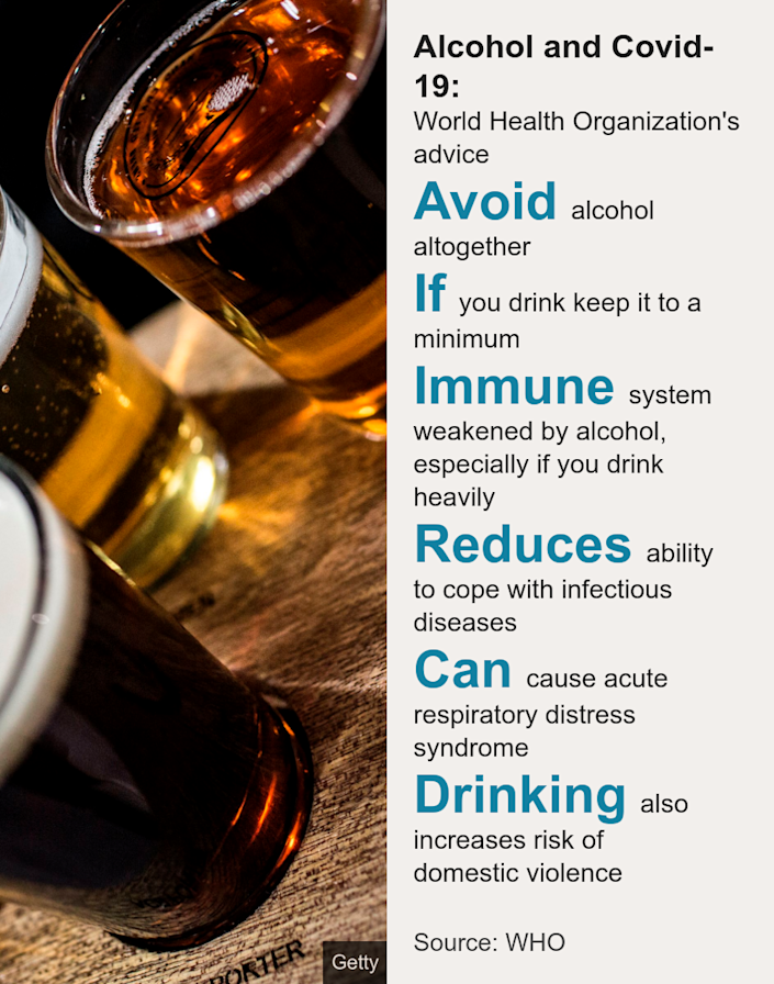 Alcohol and Covid-19:. World Health Organization's advice [ Avoid alcohol altogether ],[ If you drink keep it to a minimum ],[ Immune system weakened by alcohol, especially if you drink heavily ],[ Reduces ability to cope with infectious diseases ],[ Can cause acute respiratory distress syndrome ],[ Drinking also increases risk of domestic violence ], Source: Source: WHO, Image: Glasses of alcohol