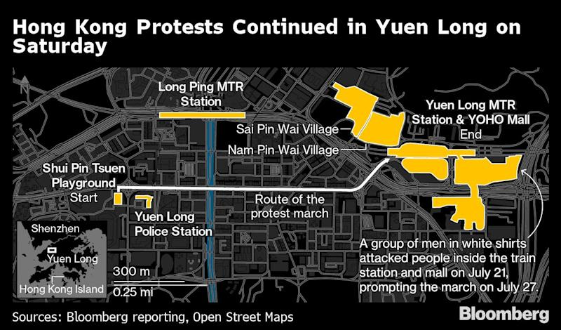 "(Bloomberg) -- Hong Kong police and protesters faced off for the eighth straight weekend as the China-backed government struggles to quell discontent over Beijing's increasing control over the financial hub.Thousands of protesters descended Saturday on the northern suburb of Yuen Long near the Chinese border to condemn a mob attack last weekend that shocked the city, marking a violent turning point in the historic protest movement. While police on Saturday used batons, tear gas and pepper spray on protesters throwing stones and wielding metal rods, the violence wasn't as bad as some had feared. Nine people were hurt, Hong Kong's RTHK reported.Demonstrators are set to hit the streets again Sunday near the Chinese government's liaison office in Hong Kong. Protesters vandalized the building last week, drawing stern warnings from Beijing and sparking fears that China's military would be called in to restore order.The government in a statement expressed ""deep regret"" over the march in Yuen Long, despite the lack of a permit, and condemned ""radical protesters"" who charged police cordons, disrupting public peace and challenging the law. Police early Sunday said the protesters disregarded the personal safety of residents and the public.The former British colony's government is currently reeling from its biggest political crisis since the return to Chinese rule in 1997. The movement to oppose a bill allowing extraditions to the mainland has expanded to include calls for genuine universal suffrage, an inquiry into excessive force by police and demands for Chief Executive Carrie Lam's resignation.""We all disagree with Carrie Lam and the government,"" Wini L., a retired civil servant employee who declined to give her full name, said on Saturday. ""That's why we come out every week. We'll never stop.""The outbursts of violence have put pressure on Chinese President Xi Jinping to find a solution. Beijing has so far backed Lam's government, in part to avoid setting a precedent in which street protests lead to political change. His government has also accused the U.S. of supporting the demonstrations, a charge the Trump administration has denied. In a Bloomberg Television interview Thursday, Secretary of State Michael Pompeo urged China to ""do the right thing.""Sales HitWith the unrest showing no signs of ending, the city's reputation among investors as a stable environment for business has taken a hit. Local retailers are bracing for poor sales figures as demonstrations keep tourists out of shops and ordinary residents seek to avoid major shopping malls that have been targeted.""We haven't seen anything improved by the government,"" Cat Cheung, a 20-year-old student who spoke through his gas mask, said on Saturday after retreating from the front lines. ""That's why we have to keep coming out.""Saturday's demonstration came a day after a sit-in at Hong Kong's international airport, which underscored the economic risk of continued unrest. It was the first of three days of demonstrations against the city's government.Organizers said 15,000 people took part in the airport protest, while police put the number at 4,000 at its peak. About 288,000 people took part in the Saturday rally, organizer Max Chung told reporters. Police, citing the lack of a permit, won't estimate the size of the crowd.Crime SyndicatesAhead of the protest Saturday, fears grew that large groups of black-shirted activists would draw out the pro-establishment mob that had beaten the protesters with sticks on July 21. Police had said some of the assailants arrested later had links to the city's notorious organized crime syndicates, or triads, and denied a permit to the rally on Saturday due to fear of renewed clashes.""The violence in Yuen Long last week shocked Hong Kong and persuaded many people into supporting and joining the protest movement,"" opposition lawmaker Raymond Chan said as protesters in yellow hard hats marched past him in Yuen Long on Saturday afternoon. ""Even though it's a little bit dangerous, you see so many people have come out.""Demonstrators on Saturday targeted the police as well as a village where the mob was believed to have originated. As the rally began in the afternoon, a large crowd of protesters surrounded a police station in the village and pressed in toward the entrance, chanting ""bad cops.""""The police aren't even human,"" said Bobo Tsang, who had rolled a flyer into a makeshift megaphone so she could yell at cops filming the rally from the top of a building in the police station compound. ""I wouldn't have come out if they didn't behave so poorly.""Many feared violence but some of the more radical members of the large crowd carried their usual hard hats, gas masks and goggles in preparation for a clash with police.Police moved to clear the area late Saturday after some demonstrators packed into the narrow streets hurled stones at officers and vandalized a law enforcement van with personnel inside. About 10 p.m. local time, a few hundred hardcore activists continued to engage in running street battles with the cops, who pursued them inside one of the subway stations.Police used smoke, sponge bullets and rubber bullets to disperse the crowds, Yolanda Yu, senior superintendent at the Police Public Relations Branch, said early Sunday.Asked whether indiscriminate force was used, she said protesters had hurled fire extinguishers at officers on a bridge near the station, and in an attempt to gain control, police entered the station.""I just wanted to show the police that we can't let gangsters rule Yuen Long,"" said Neil Li, a 23-year-old student at the protest. ""Hong Kong people need to protect our place. We can't let the police and the gangsters attack our people.""(Updates with government statement in fourth paragraph.)\--With assistance from Justin Chin.To contact the reporters on this story: Iain Marlow in Hong Kong at imarlow1@bloomberg.net;Alfred Liu in Hong Kong at aliu226@bloomberg.net;Annie Lee in Hong Kong at olee42@bloomberg.netTo contact the editors responsible for this story: Brendan Scott at bscott66@bloomberg.net;Shamim Adam at sadam2@bloomberg.net;Andrew Davis at abdavis@bloomberg.netFor more articles like this, please visit us at bloomberg.com©2019 Bloomberg L.P."