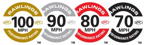 Rawlings Performance Rating™ system, a first-of-its-kind batting helmet classification system design ...