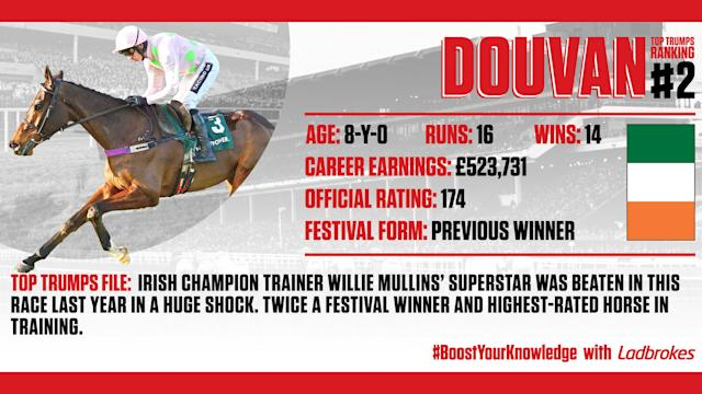 Douvan is a two-time Festival winner but finished a distant seventh in last year's Champion Chase, his only defeat over fences.