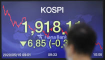 A currency trader walks near a screen showing the Korea Composite Stock Price Index (KOSPI) at the foreign exchange dealing room in Seoul, South Korea, Friday, May 15, 2020. Asian shares were mixed Friday as markets meandered on news about economies reopening, mixed with worries about the prolonged health risks from the new coronavirus. (AP Photo/Lee Jin-man)