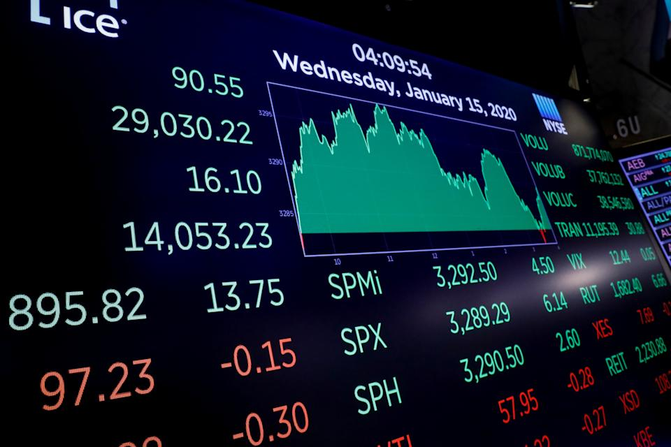 A screen displays the Dow Jones Industrials Average after the close on the floor at the New York Stock Exchange (NYSE) in New York, U.S., January 15, 2020. REUTERS/Brendan McDermid