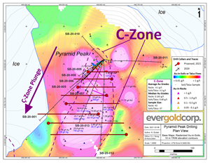 Plan View of C Zone Drilling and Geochemistry