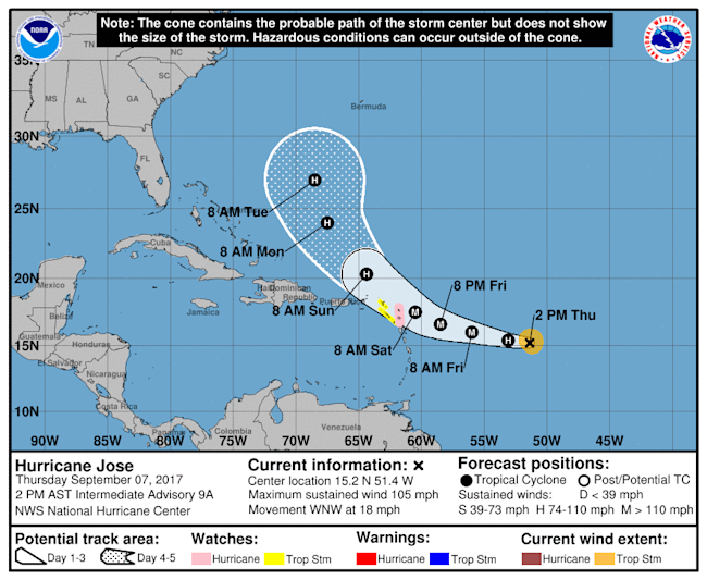 Hurricane Jose moving in Atlantic, expected to shift away from Puerto Rico