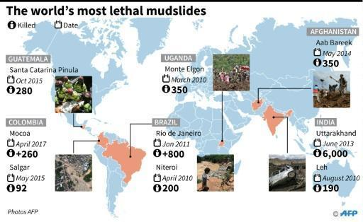 Colombia opens probe into deadly landslide