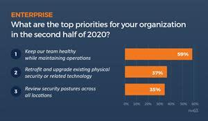New Industry Benchmark reveals what is most important for corporate and campus security professionals heading into 2021