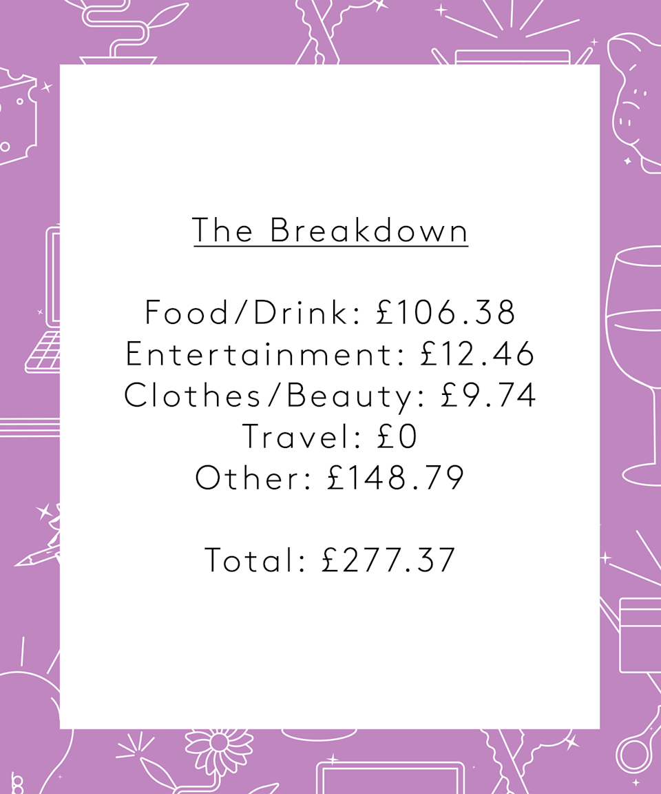 "<strong>The Breakdown</strong><br><br>Food & Drink: £106.38<br>Entertainment: £12.46<br>Clothes & Beauty: £9.74<br>Transportation: £0<br>Other: £148.79<br><br><strong>Total:</strong> <strong>£277.37</strong><br><br><strong>Conclusion</strong><br><br>""Looking back, I'm fairly glad that there were no impulsive purchases and I was mostly sensible with my spending this week. (Not every week is as level-headed, with lots of random gizmos around the flat to show for it!) I did notice that we spend a significant amount on groceries per week just for the two of us so that's something for us to look into going forward. I'm glad I did this exercise. It's made me more mindful of where I try to save when it doesn't make sense to, and where I should be more cost-conscious but am not currently."""
