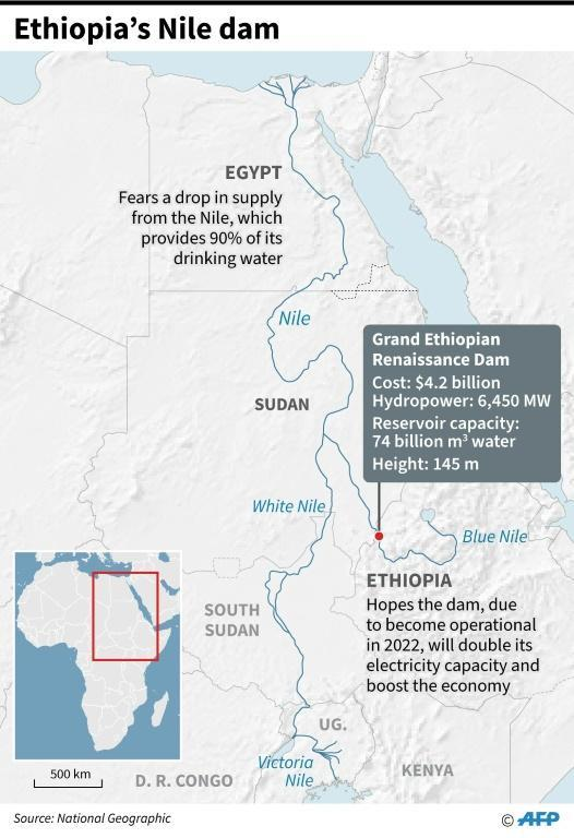 Map of East Africa showing the Nile and the Grand Ethiopian Renaissance Dam (AFP Photo/)