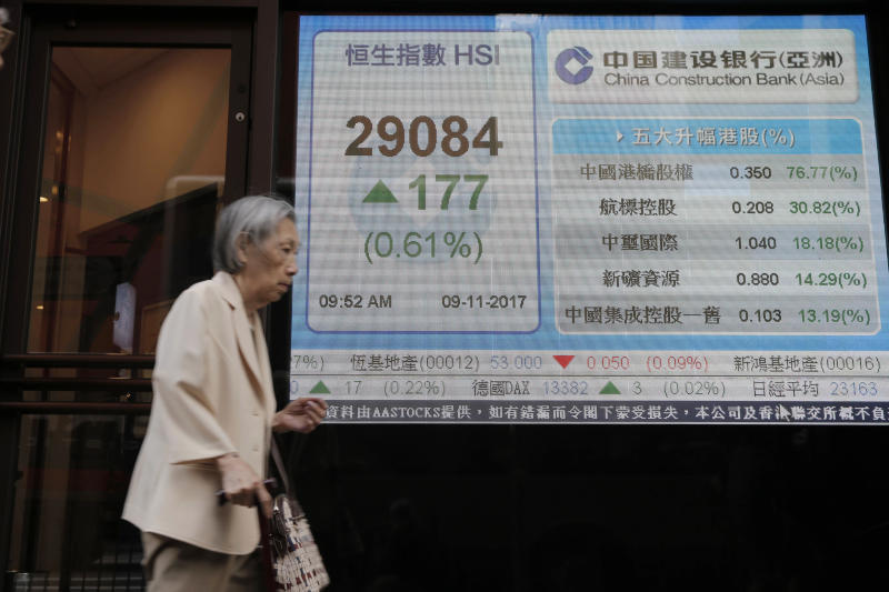 A woman walks past an electronic stock board showing the Hang Seng Index at a bank in Hong Kong, Thursday, Nov. 9, 2017. Japan's stock benchmark rose Thursday to its highest in more than a quarter century on the yen's weakness and healthy corporate earnings while other Asian markets were subdued. (AP Photo/Kin Cheung)