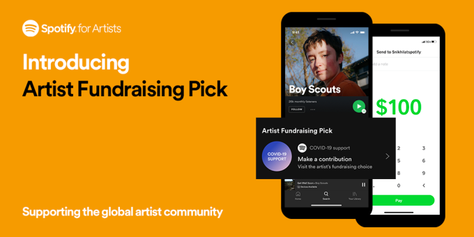 Spotify introduce 'tipping' for artists