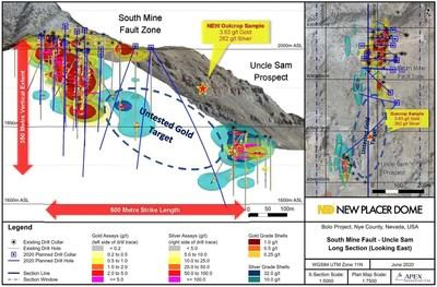 Figure 1: Bolo Gold Project 2020 Planned RC Drill Holes and Gold Targets (CNW Group/New Placer Dome Gold Corp.)