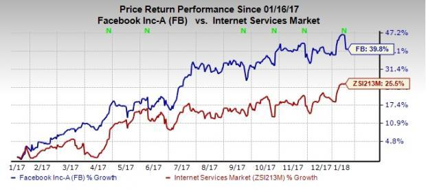 4 Best Technology Stocks for Growth Investors Right Now