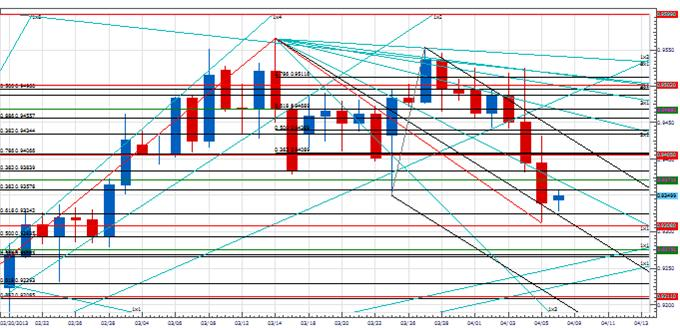 PT_AUD_continuation_body_Picture_2.png, Price & Time: Next Couple of Days Are Important For AUD