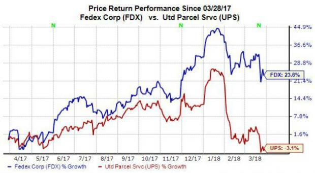 Shares of both FedEx (FDX) and United Parcel Service (UPS) have fallen victim to the latest market-wide sell-off. However, this recent downturn isn't likely to scare off many value investors, and it might actually make stocks like these two shipping and delivery powers look even more attractive.