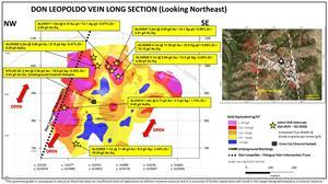 Don Leopoldo Long Section Highlighting Recent Drilling Results.