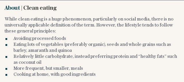 About | Clean eating