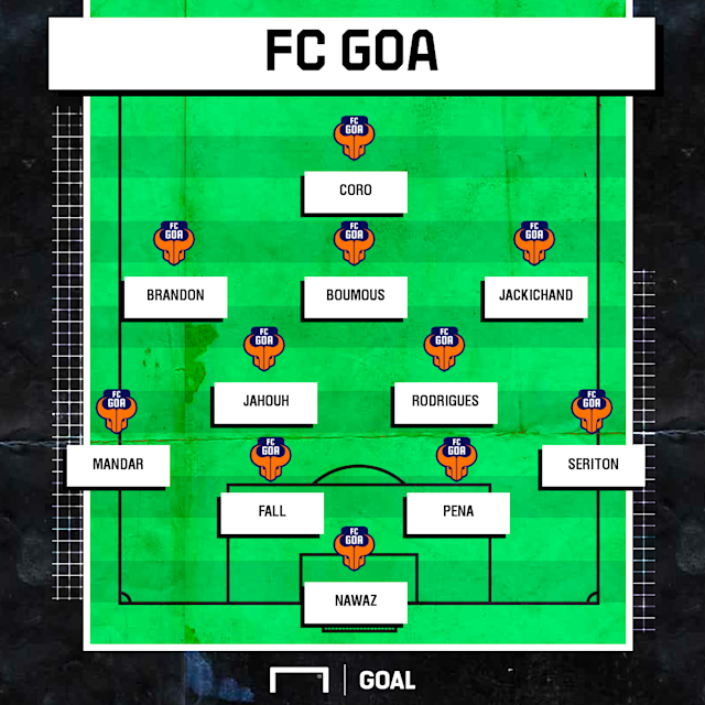 FC Goa possible XI