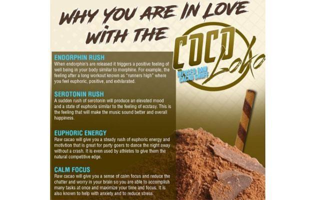 Coco Loko claims to help with energy and focus. Photo: Legal Lean