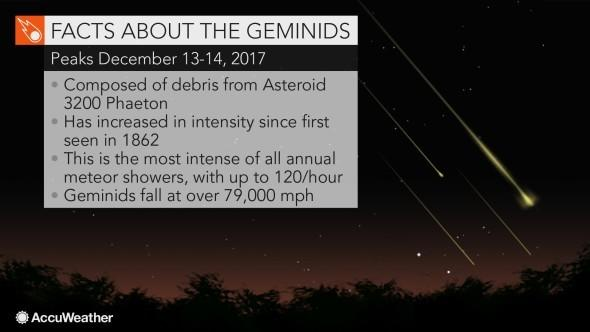 One of the best meteor showers of the year will peak on Wednesday night, dazzling onlookers with up to 120 meteors an hour.