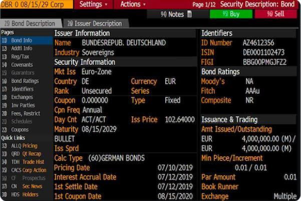 Bloomberg terminal screenshot showing German bond with negative return.
