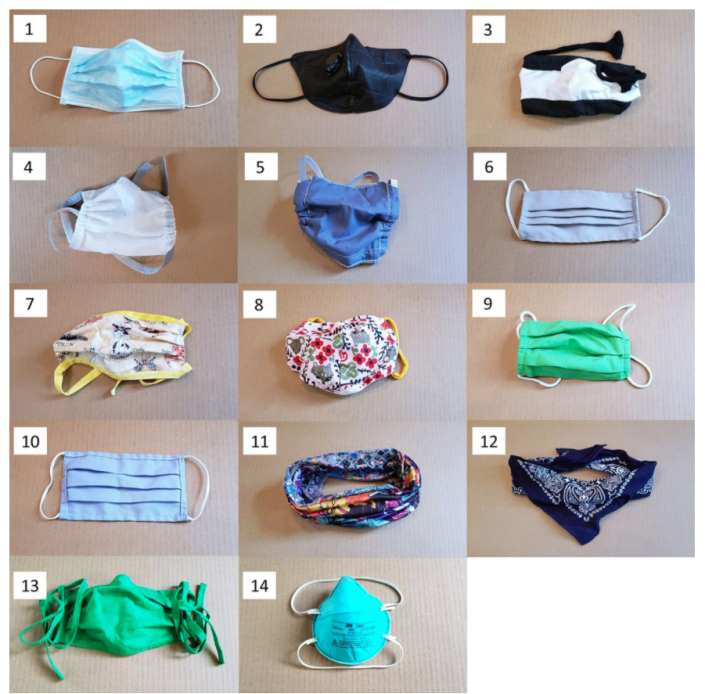Researchers tested 14 commonly worn masks to see which are most effective. Both neck fleeces and bandanas proved ineffective. (Photo: Duke University School of Medicine).