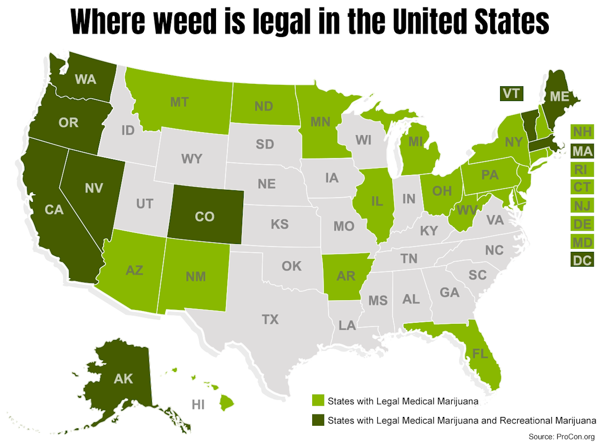 Marijuana has been legalized for recreational use in nine states and Washington, D.C. It has been legalized for medicinal use in 29 states and Washington, D.C.
