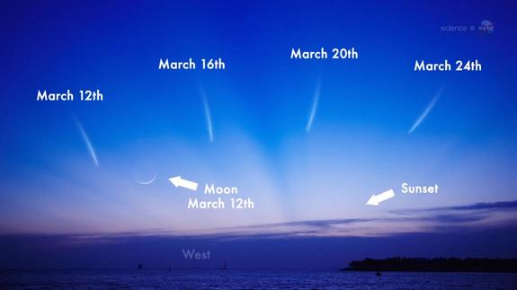 The progression of comet Pan-STARRS across the night sky in March 2013 is shown in this NASA graphic.