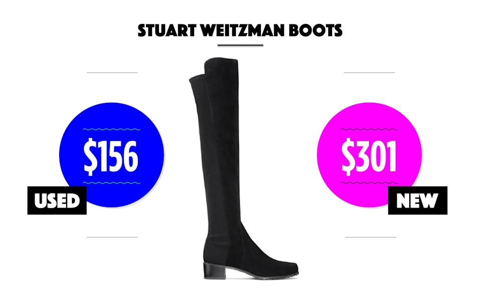 "<p>Used condition: $81-$156<br> New condition: $209-$301<br>Photo: Reserve boots, $655, <a href=""http://www.stuartweitzman.com/products/reserve/black-suede/?DepartmentId=602&DepartmentGroupId=1"" rel=""nofollow noopener"" target=""_blank"" data-ylk=""slk:stuartweitzman.com"" class=""link rapid-noclick-resp"">stuartweitzman.com</a><br>eBay options: <a href=""http://www.ebay.com/sch/Stuart-Weitzman-Over-Knee-Boots-Shoes-for-Women/3034/bn_4579486/i.html"" rel=""nofollow noopener"" target=""_blank"" data-ylk=""slk:Stuart Weitzman"" class=""link rapid-noclick-resp"">Stuart Weitzman</a><br>(Data courtesy of eBay) </p>"