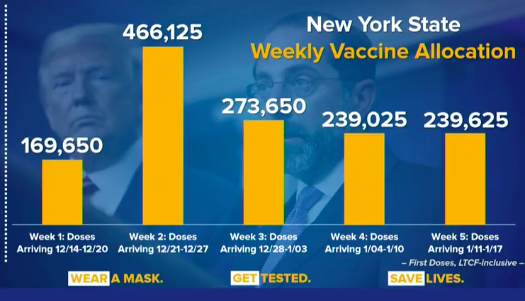 (New York State Health Department)