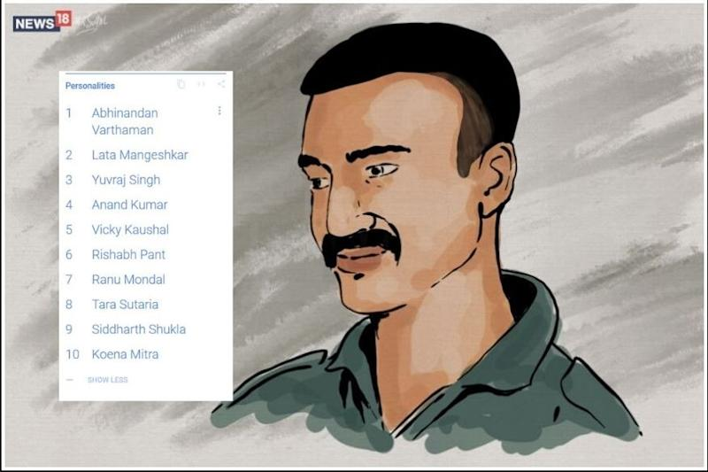 Google Reveals Abhinandan Varthaman was the Most Trending Personality of 2019 in India