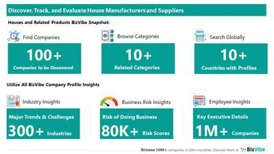 Snapshot of BizVibe's house supplier profiles and categories.