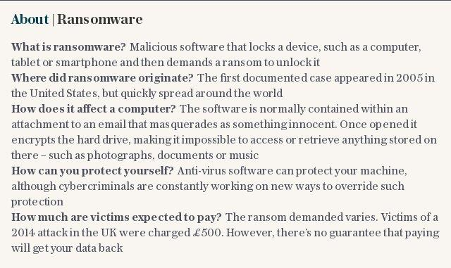 About | Ransomware