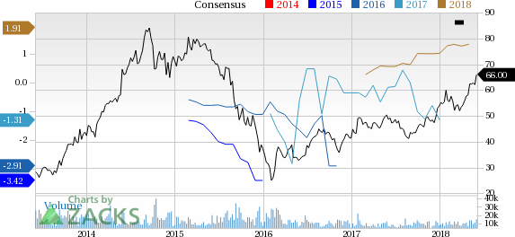 Why Is Cheniere Energy (LNG) Up 13% Since Its Last Earnings Report?